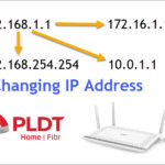 Diagram showing how to change IP address of PLDT routers