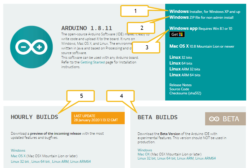 annotated image of arduino ide download page showing the different option for installing arduino ide on windows 10