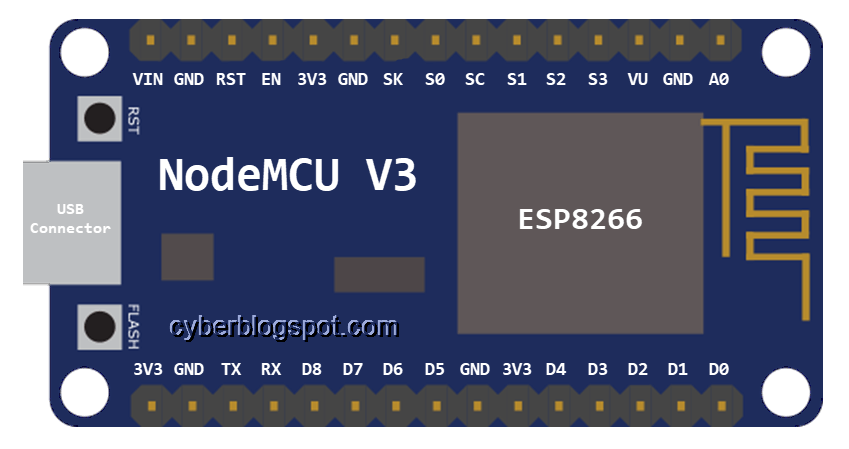 picture of NodeMCU V3 with the board on its side and the usb connector is on its left
