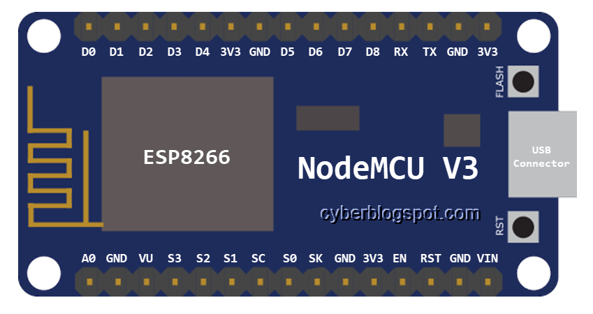picture showing nodemcu v3 with the board on its side and the usb connector is on the right side
