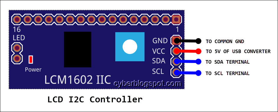 picture of the LCD I2C controller with pinout guide for connection to the ESP-01 flasher programmer