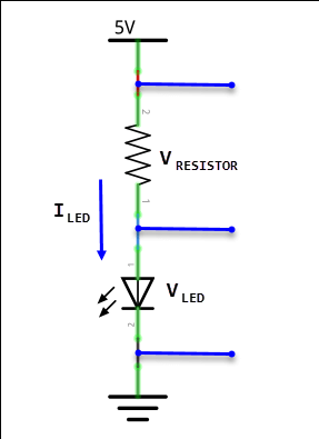 Schematic diagram of a light emitting diode with the current limiting resistor in series