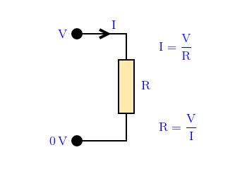 Image explaining the Ohm's law which is used in implementing an arduino auto ranging ohmmeter